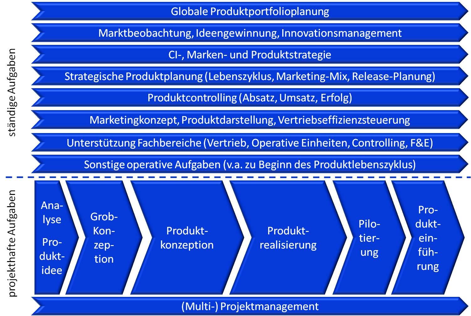 download wirtschaftsstandort deutschland mit